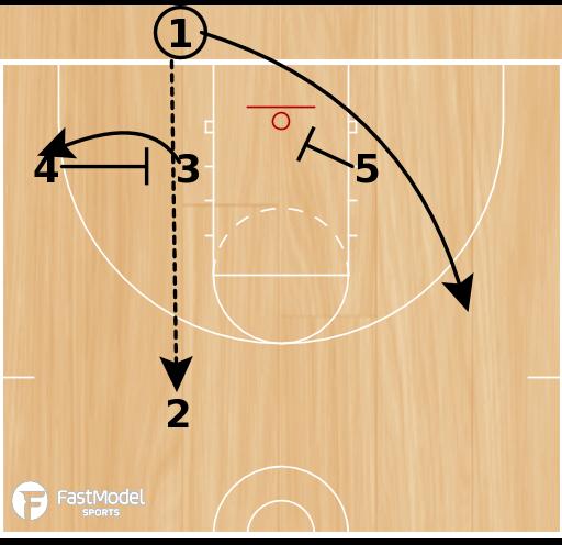 Basketball Play - BLOB #1