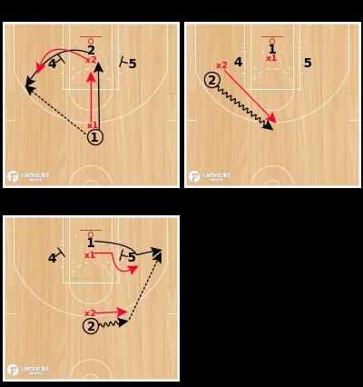 Basketball Play - Get Open Drill