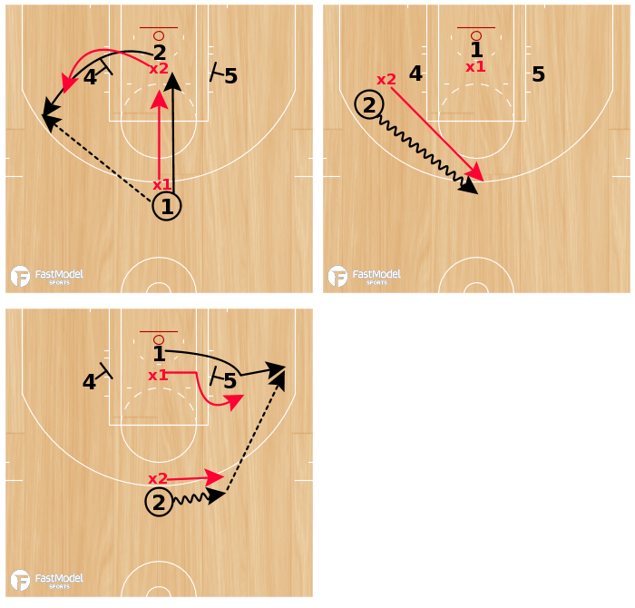 Basketball Play - Get Open Drill