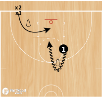 Basketball Play - Beat the Helper 1 on 1 Drill