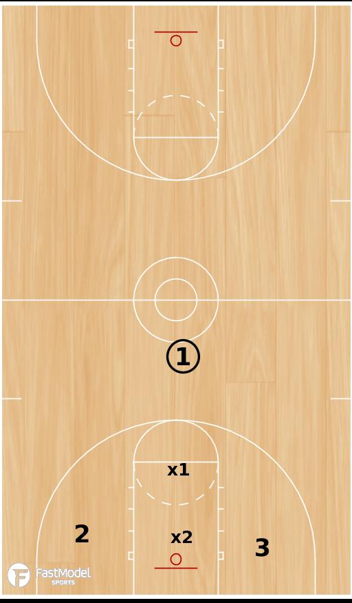 Basketball Play - Missouri Drill