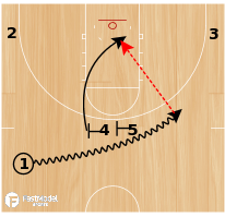 Basketball Play - Maryland Double High