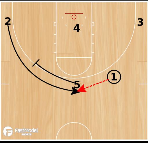 Basketball Play - Maryland Double High