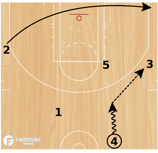 Basketball Play - Play of the Day 02-17-2011: Elbow 5 Chest