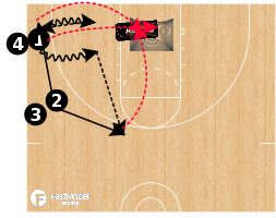 Basketball Play - 12 Minute Shooting