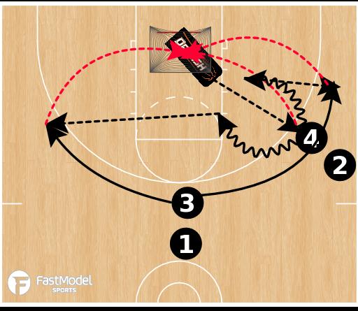 Basketball Play - 12 Minute Shooting