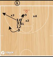 """Basketball Play - """"Line 2"""""""