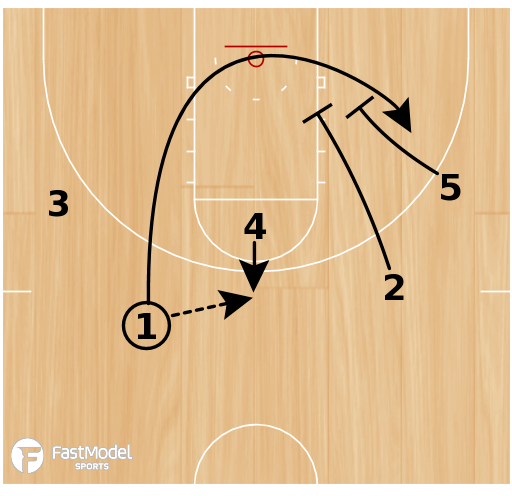 Basketball Play - Play of the Day 02-18-2011: 14 Double