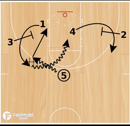 Basketball Play - 15 Again