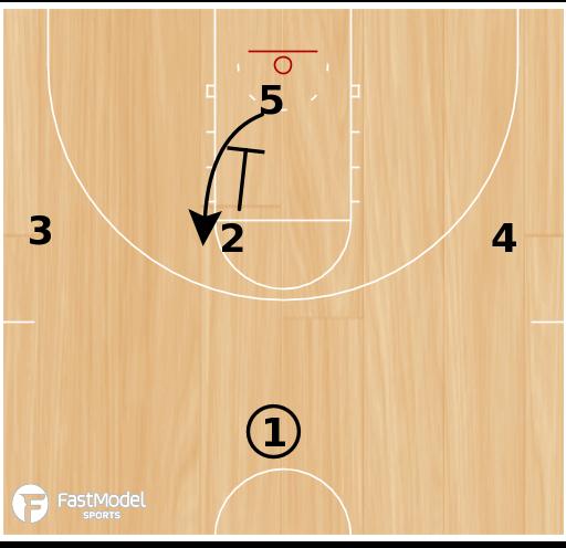 Basketball Play - Georgetown Kickback Option