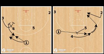 Basketball Play - Boston Celtics - Point 2 Flare
