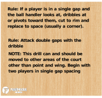Basketball Play - Two-Player Single Gaps