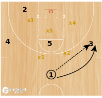 Basketball Play - Michigan State Push Pipe Pin vs 2-3