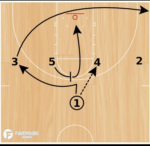 Basketball Play - 14 High Low
