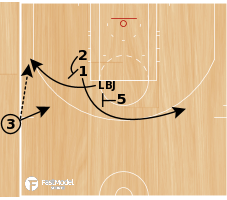 "Basketball Play - Play of the Day 02-21-2011: ""L"""
