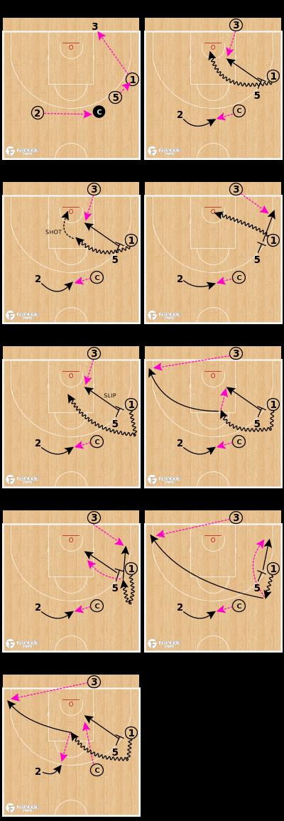 Basketball Play - Ball Screen And Roll Shooting