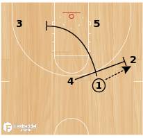 "Basketball Play - Dayton ""73"""
