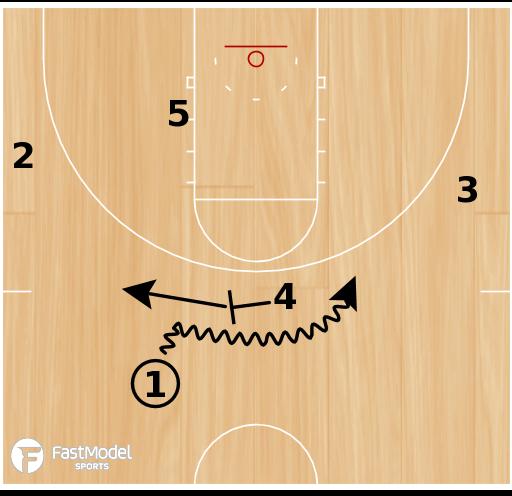 Basketball Play - Kansas Pick n Pindown