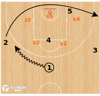 Basketball Play - Louisville - Inside B/S