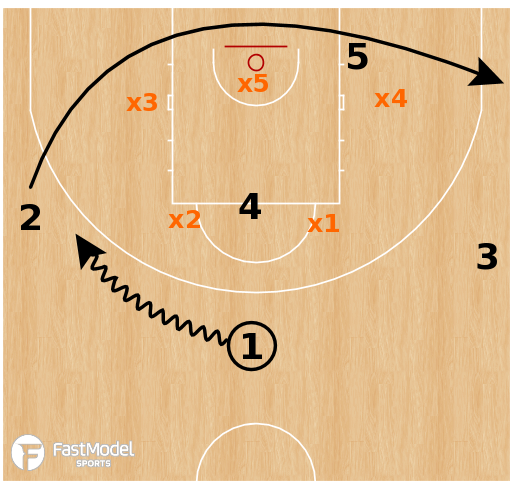 Basketball Play - Louisville - Inside B/S