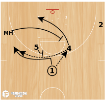 "Basketball Play - ""14 Flare"""