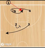 Basketball Play - Robert Morris BLOB vs. Kentucky