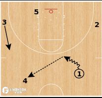 Basketball Play - Louisville Cardinals - Inside Ball Screen
