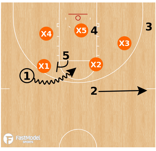Basketball Play - Louisville Cardinals - Inside Ball Screen