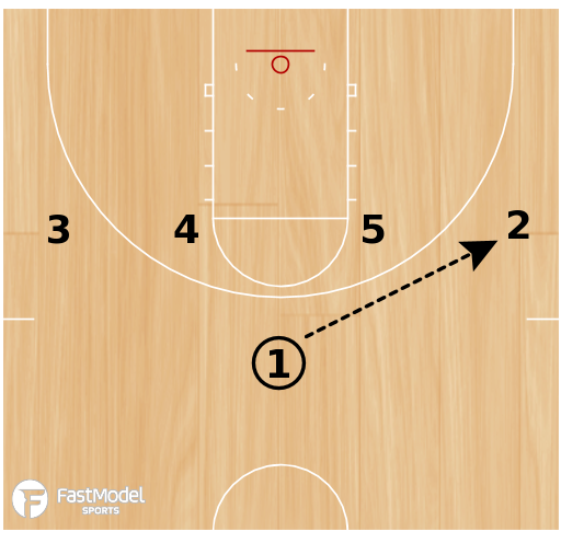 Basketball Play - Dive Decoy