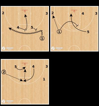Basketball Play - Laker High