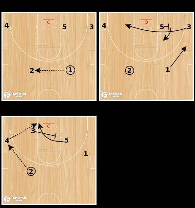 Basketball Play - Flex Up