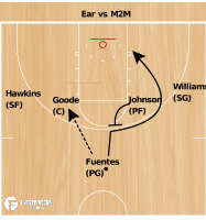 "Basketball Play - Norfolk State ""Ear"""