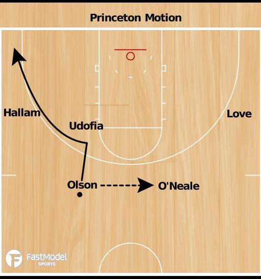Basketball Play - Joe Scott