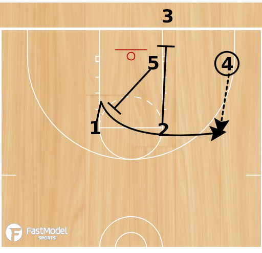 Basketball Play - BLOB- Mich ST vs Valpo