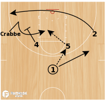 Basketball Play - Elbow Wide