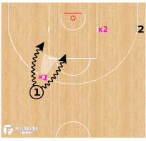 Basketball Play - 2v2 Handicap