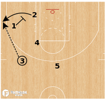 """Basketball Play - Golden State Warriors - ATO """"Cyclone"""""""