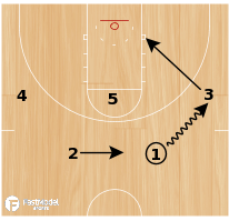Basketball Play - Iso Left