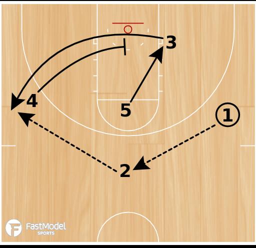 Basketball Play - Iso Left