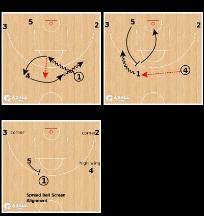 Basketball Play - Pitch Mix Angle