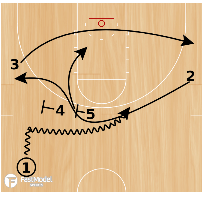 Basketball Play - Thru Double