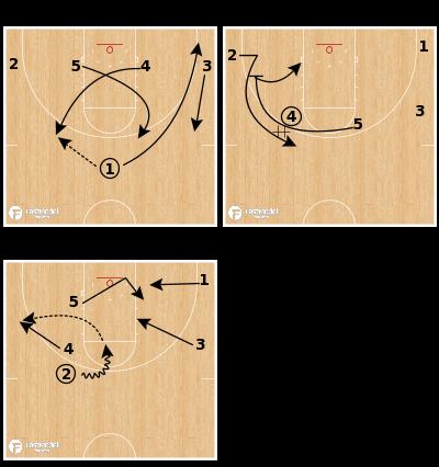 Basketball Play - West Virginia Horns Set