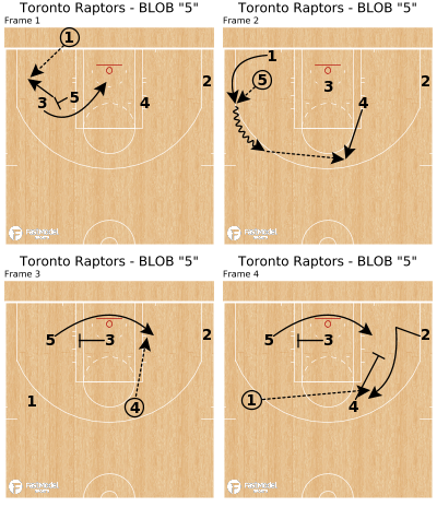 "Basketball Play - Toronto Raptors - BLOB ""5"""