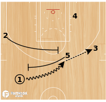Basketball Play - 25 Hook