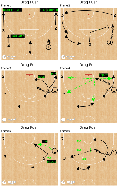 Basketball Play - Drag Push
