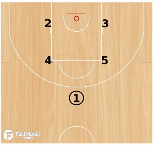 Basketball Play - Pro Series 1