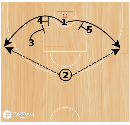 Basketball Play - Pro Series II