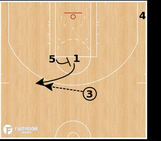 Basketball Play - Cleveland Cavaliers - SLOB Kickback 3
