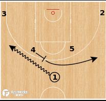 Basketball Play - Horns Get - UNCW