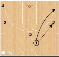 Basketball Play - Princeton - Strong Entry